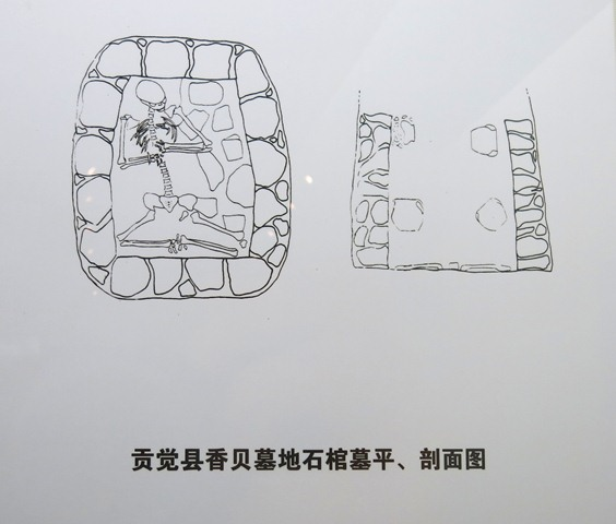 Fig. 95. A diagram of a cist tomb in Gonjo county where some of the vessels illustrated in this article were discovered. Their deposition in a tomb indicates a funerary ritual function. Tibet Museum collection.