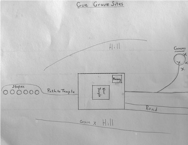Fig. 2. Sketch map of Gyu mortuary sites drawn by the SRAHS. Photo courtesy of SRAHS.
